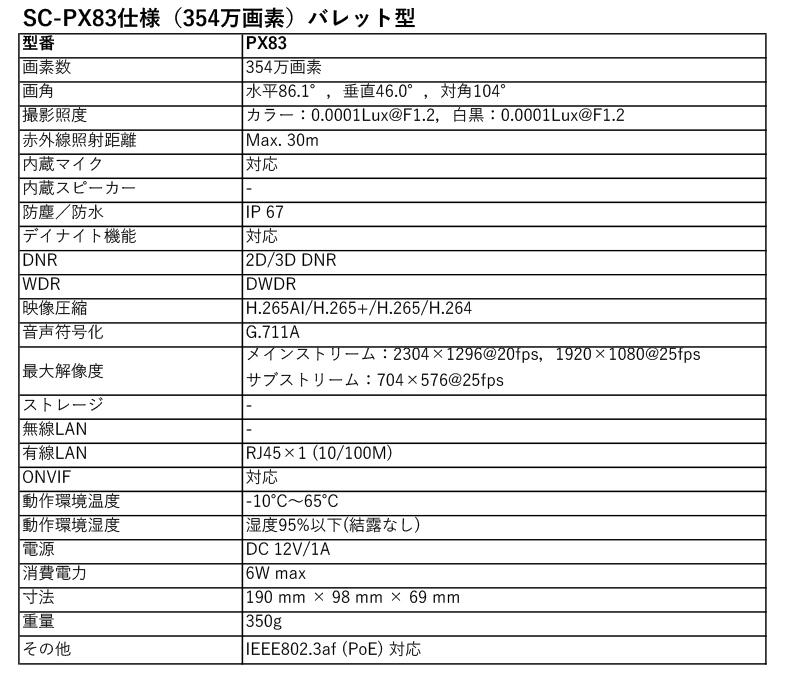 自社独自PX83仕様バナー